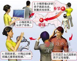 重庆女子会网友带6岁表妹 保护自己 涉嫌拐骗