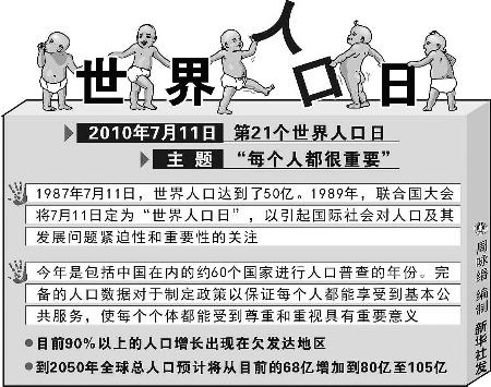 河南省7月内将成为全国首个人口过亿省份(图)
